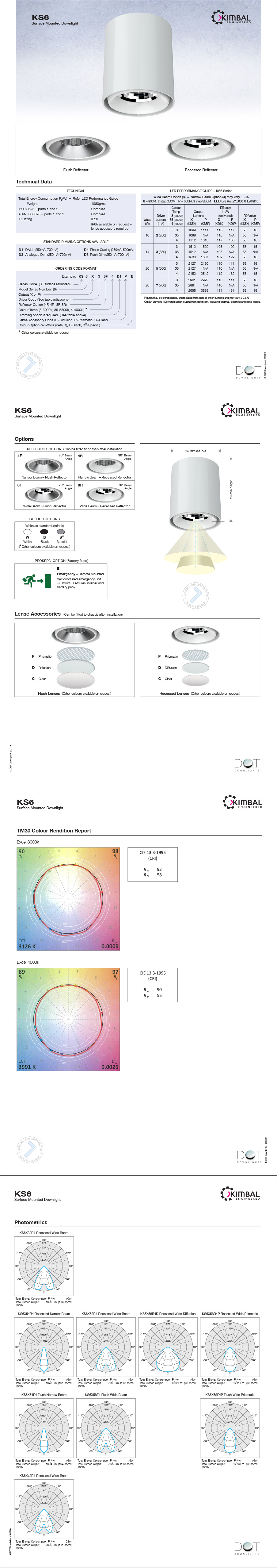 Kimbal KF6 - Surface Mounted Data Sheet