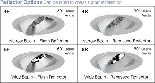 Kimbal Adjustable Recessed Downlight Reflector Options